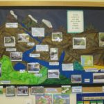Classroom River Display